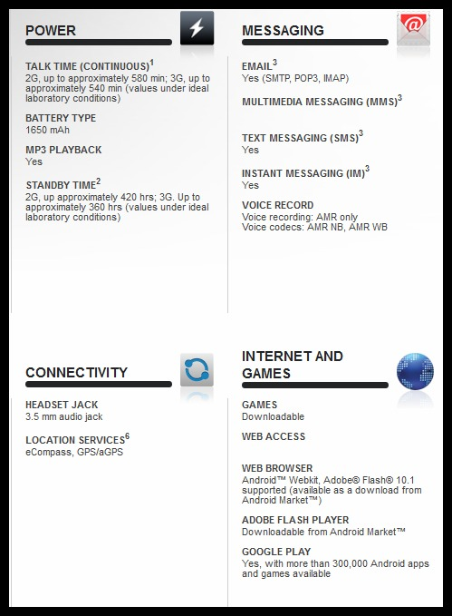 motorola defy mini specifications