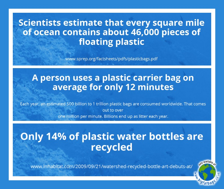 Plastic Facts 1